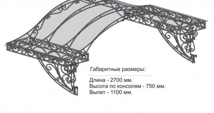 Эскиз кованого козырька